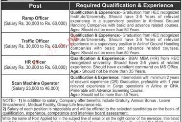 International Airport Jobs 2020 Apply Now