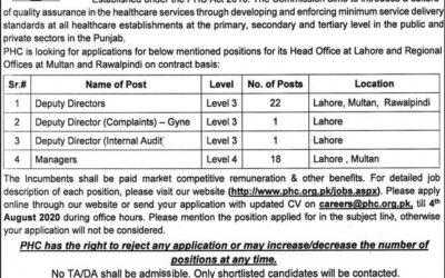 Punjab Healthcare Commission Jobs 2020 || Multiple Posts