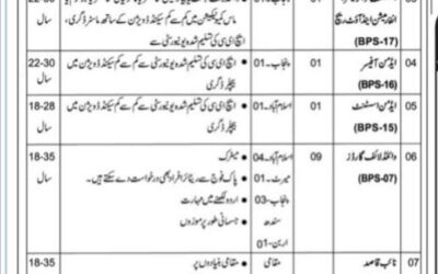 Ministry of Climate Change, Government of Pakistan | Jobs