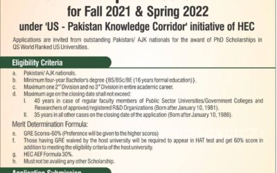 HEC Ph.D. Scholarships for US Universities | Apply Now